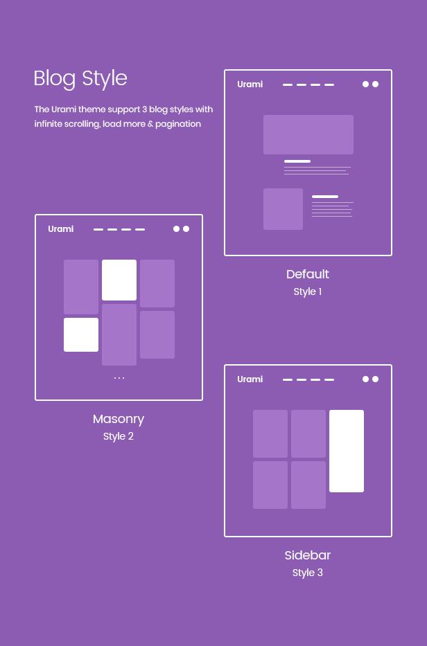 Urami WP - Modern minimalist WooCommerce theme - 9